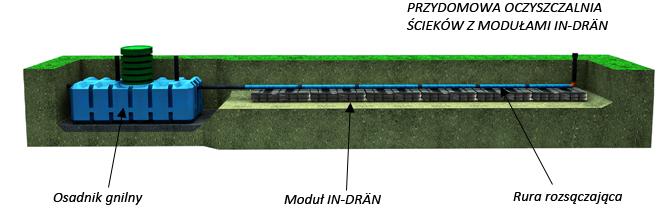 in-dran1[1]
