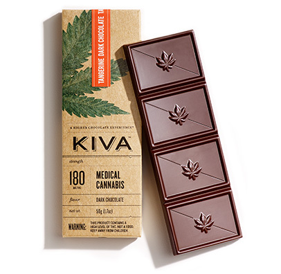 Firma Kiva wpadła na pomysł na dość przyjemny biznes...